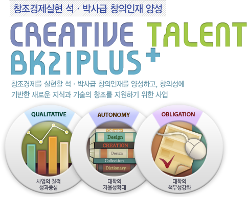 creative talent bk21plus